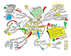 mind map illus