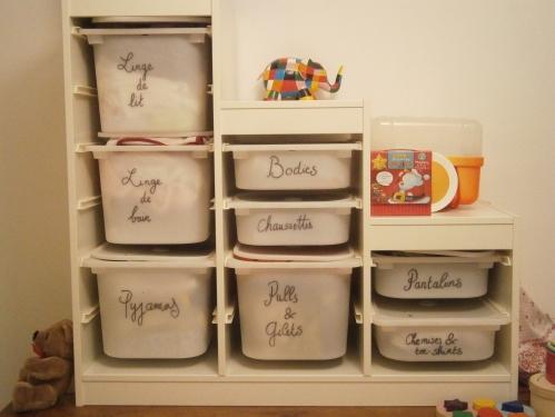 ranger v tements enfants s 39 organiser c 39 est facile. Black Bedroom Furniture Sets. Home Design Ideas
