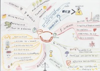 mind map procrastination1