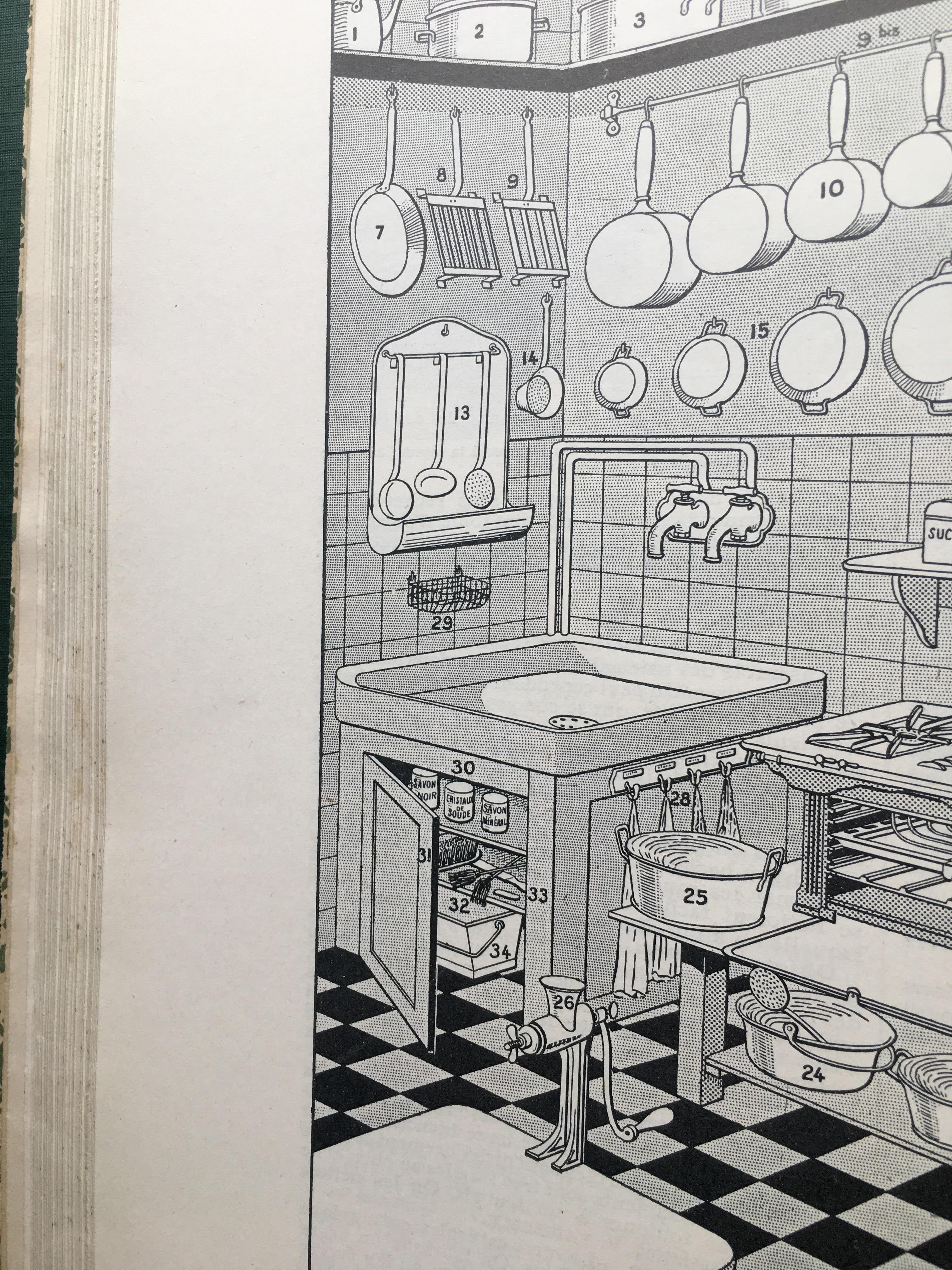 Batterie de cuisine 1926 suite